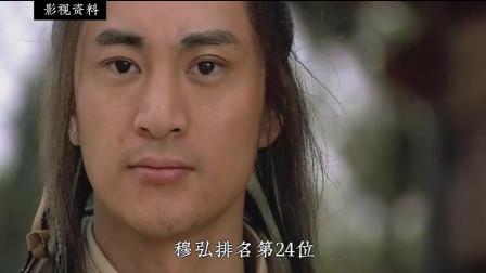 《水浒人物传》没遮拦-穆弘:我为什么爱宋江?因为我更爱弟弟