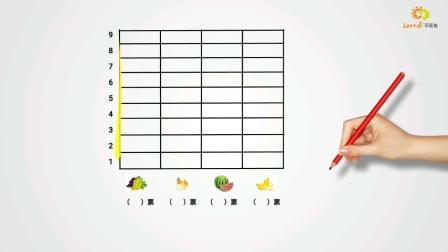 思维数学:实物统计和条形统计  2