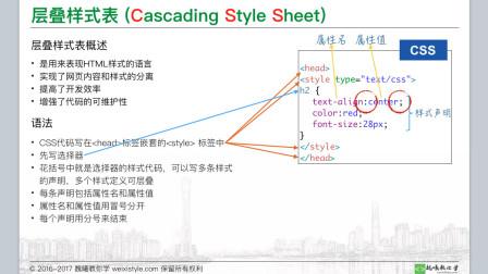 1.5倍速《HTML+CSS网页设计》3.1 层叠样式表
