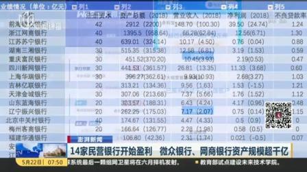 视频|14家民营银行开始盈利 微众银行、网商银行资产规模超千亿