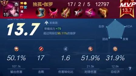 17杀50%输出四连超凡!挑战伽罗一百连胜,10分钟速战速决!