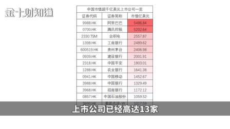 美团市值破千亿美元,中国13家千亿企业名单一览