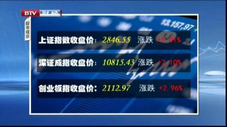 5月26日股市观察 首都经济报道 20200526
