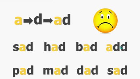 不借助音标也可读出单词,自然拼读第41讲英文字母组合ad+am的发音