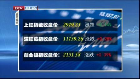 6月4日股市观察 首都经济报道 20200604