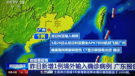 《CCTV13》新型冠状病毒疫情(截止2020年6月3日24时)