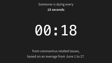 全球超50万人死亡 外媒惊人统计:每18秒就有1人因新冠病毒死亡