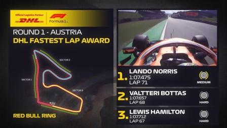 视频 | F1奥地利站诺里斯最