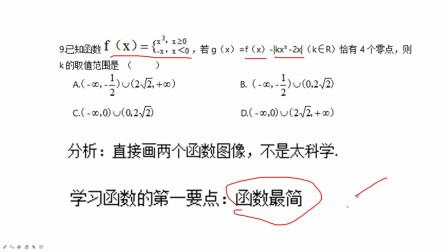 2020年高考数学(天津卷第9题天津最难小题)都知道是画图,你画的哪些函数的图?这里有讲究!