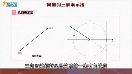 高中数学必修四一个解决几何问题的大杀器