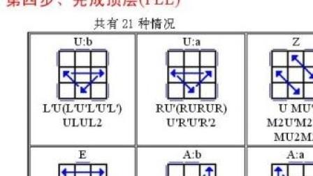 """三阶魔方cfop之""""pll"""":三棱逆时针交换和三棱顺时针交换手法"""