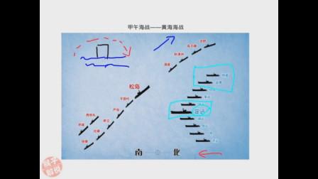 猴子科普系列(第三期):甲午海战-黄海海战
