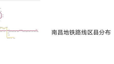 南昌地铁路线区县分布