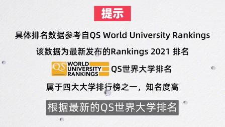 中国内地排名最高的10所大学,有6所学校进入世界前100名!