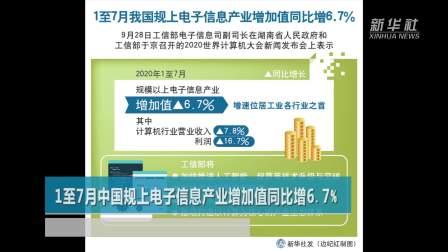 1至7月中国规上电子信息产业增加值同比增6.7%