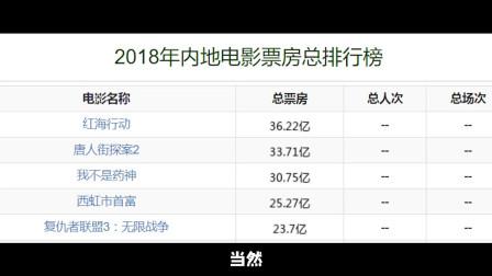 国产电影票房冠军盘点,致正在成长的中国电影!