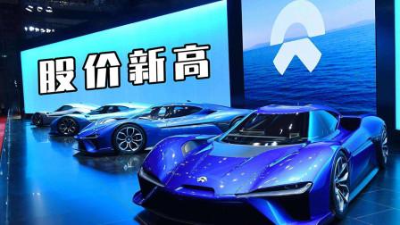蔚来股价创新高,涨幅近23%,汽车板块还能疯多久?