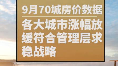 9月70城房价出炉:55城环比上涨,徐州领跑