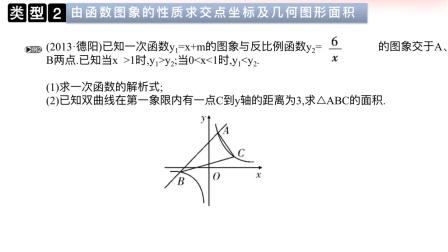 函数图像与图形面积-中考数学
