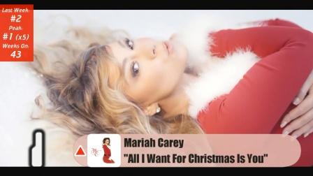 【猴姆独家】圣诞歌集体霸榜!2021年第1期美国Billboard单曲榜Top 100大首播!