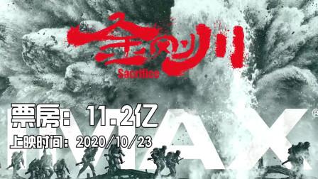 2020年中国电影票房榜Top10,第一名你看过吗?喜获309亿票房