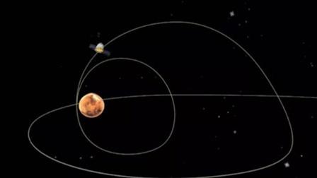 天问一号探测器完成远火点平面轨道调整
