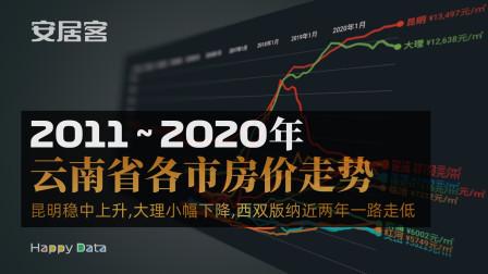 2011~2020 这10年间云南省房价走势, 昆明稳中上升, 大理受疫情影响小幅下降, 西双版纳近两年一路走低