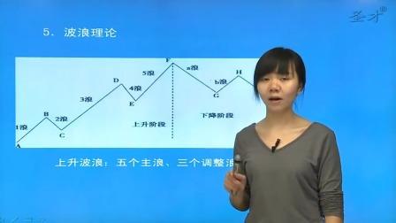 期货从业资格考试《期货基础知识》真题解析班 2013年期货基础知识大纲解读与命题规律总结(2)