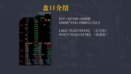 股票入门基础知识视频教程 盘口的介绍