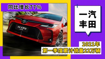 一汽丰田2021年第一季度累计销量22万辆,同比增长77%