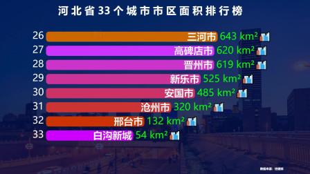 河北33个城市市区面积排名,省会仅排第7,看看谁是河北第一大城