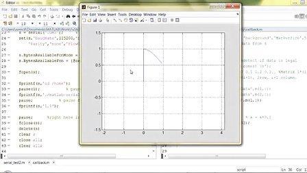 【豪猪哥】MATLAB接收串口数据,动画作图显示串口数据【实例】