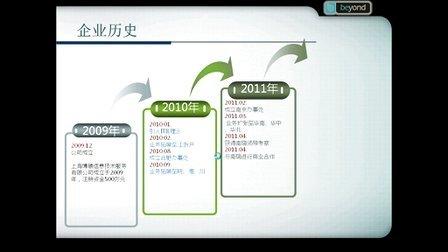 上海博辕新员工培训课程视频