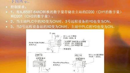 CC-LINK技术讲座7(主站模块程序案例2)