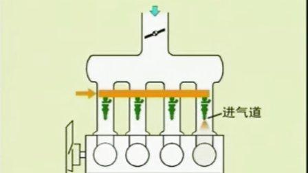 湖南万通汽修学校 电控汽油喷射系统故障检测与维修(1)