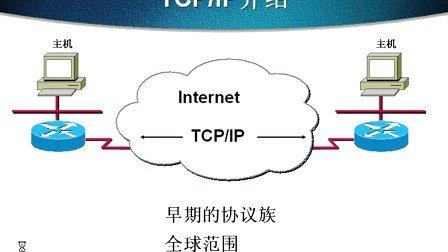TCP IP协议