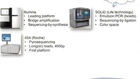 L02-1: 新一代测序技术数据分析 第二讲 基本数据处理 (I)