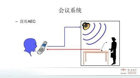 第六课AEC(回声消除技术)
