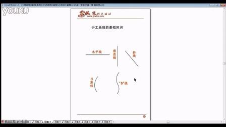 服装纸样教程 服装纸样视频 纸样视频教程 第3节.手工画线的基础知识
