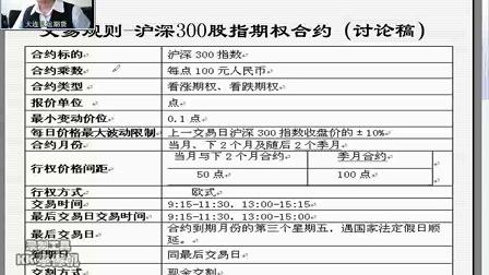 沪深300股指期权交易规则