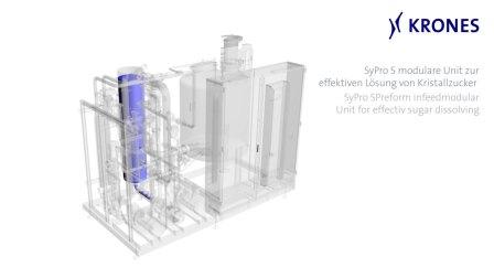 克朗斯 SyPro: 糖分处理依旧灵活