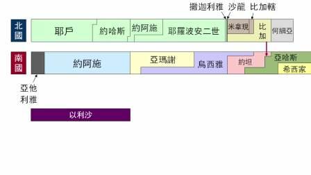 圣经简报站:列王纪下16-19章(2.0版)