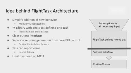 FlightTask Architecture