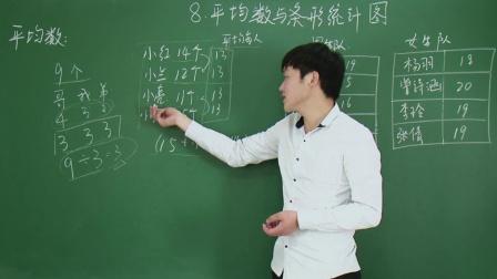 人教版小学数学四年级下册 付琼 赵鹏 22 平均数与条形统计图一 平均数与条形统计图一