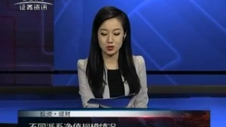 投资理财 2017 孙庭阳基金观察:聚焦公募基金二季报(三) 170804