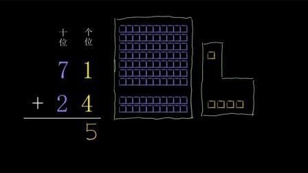100以内的加法和减法(二):两位数加两位数的不进位加法(一)