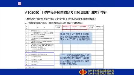 2017年版年度纳税申报表常用表单变化