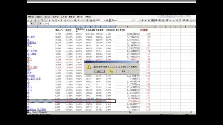 市场分析如何做店铺单品定位