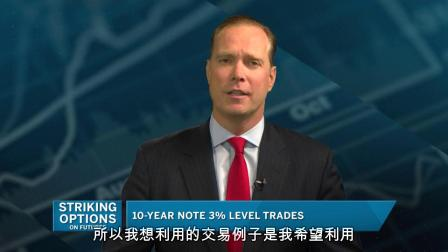 Striking_Options__4_24_Equities_and_Treasuries_chi_hans