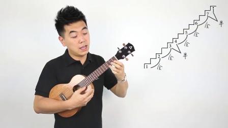 【柠檬音乐课】第三课:尤克里里的音阶